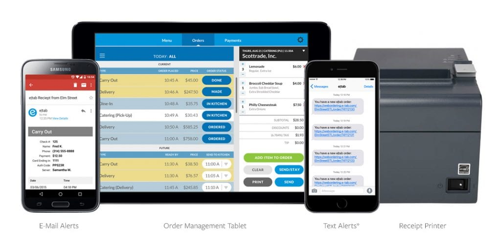 Streamline Business Online Ordering Page Reciving Orders